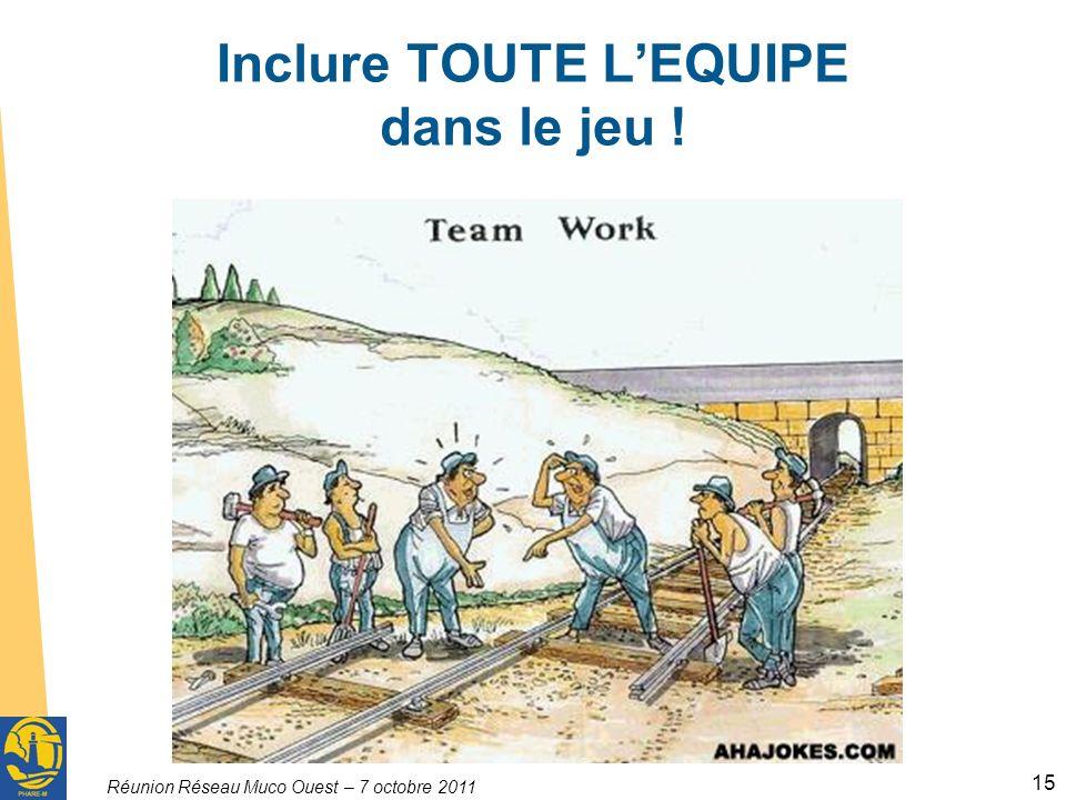 Réunion Réseau Muco Ouest – 7 octobre 2011 15 Inclure TOUTE LEQUIPE dans le jeu !