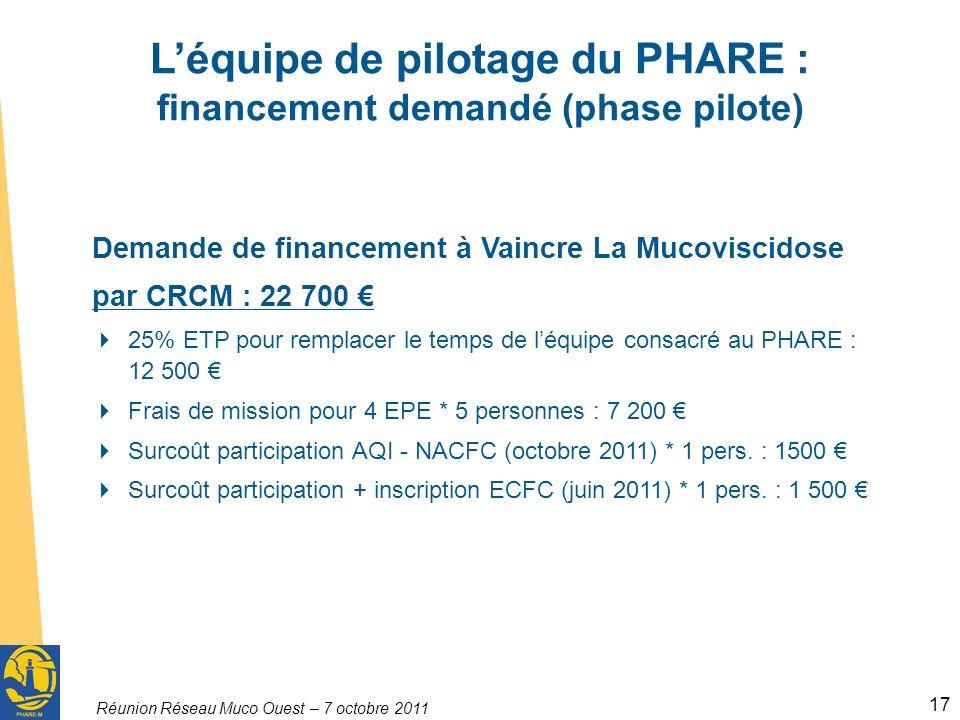 Réunion Réseau Muco Ouest – 7 octobre 2011 17 Léquipe de pilotage du PHARE : financement demandé (phase pilote) Demande de financement à Vaincre La Mu