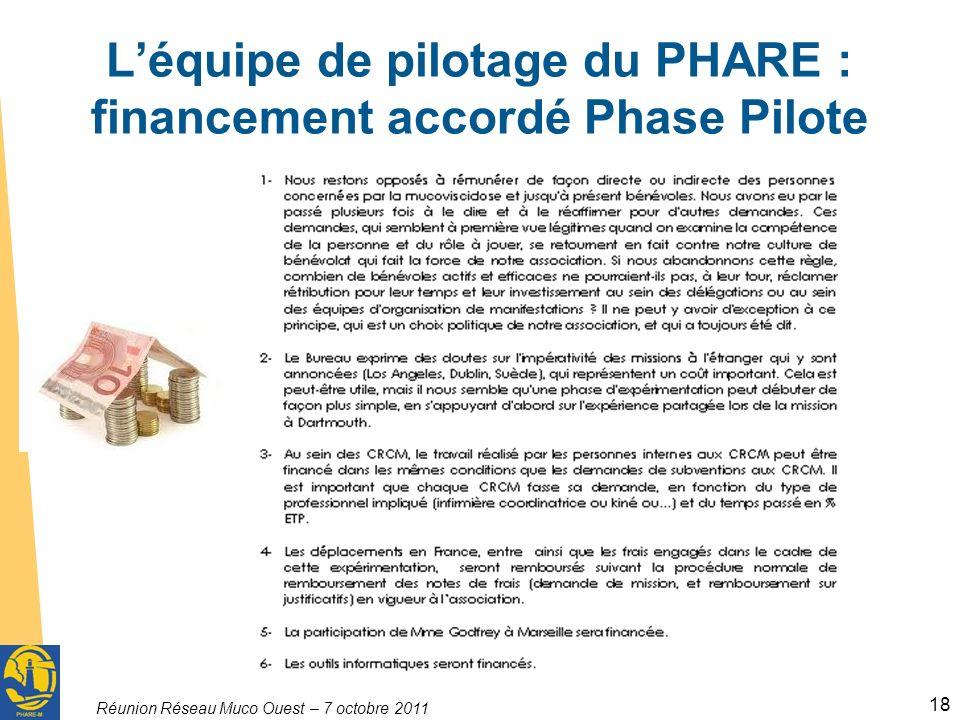 Réunion Réseau Muco Ouest – 7 octobre 2011 18 Léquipe de pilotage du PHARE : financement accordé Phase Pilote