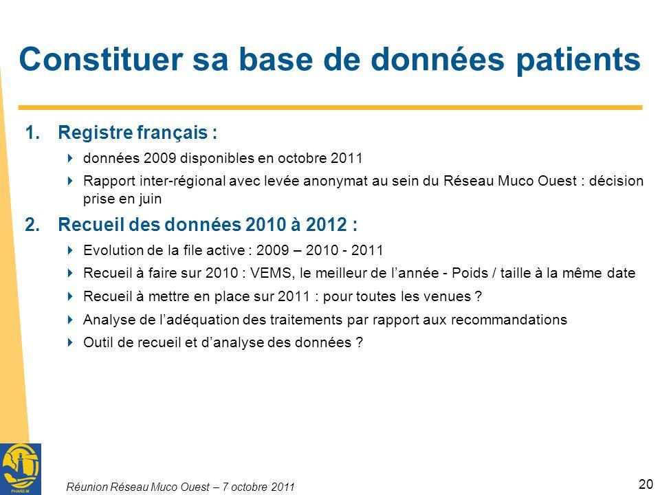 Réunion Réseau Muco Ouest – 7 octobre 2011 20 Constituer sa base de données patients 1.Registre français : données 2009 disponibles en octobre 2011 Ra
