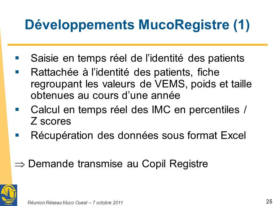 Réunion Réseau Muco Ouest – 7 octobre 2011 25 Développements MucoRegistre (1) Saisie en temps réel de lidentité des patients Rattachée à lidentité des