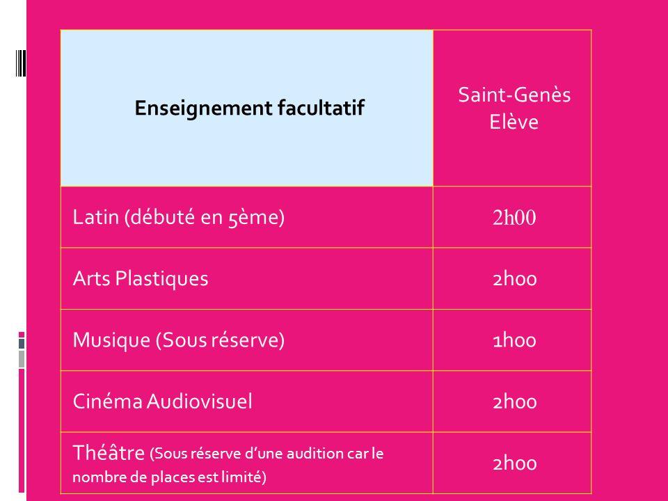 Enseignement facultatif Saint-Genès Elève Latin (débuté en 5ème) 2h00 Arts Plastiques2h00 Musique (Sous réserve)1h00 Cinéma Audiovisuel2h00 Théâtre (S