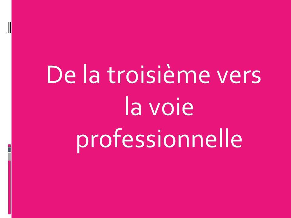Vous pouvez consulter les sites www.onisep.fr fiches, métiers, atlas des formations, vidéos.