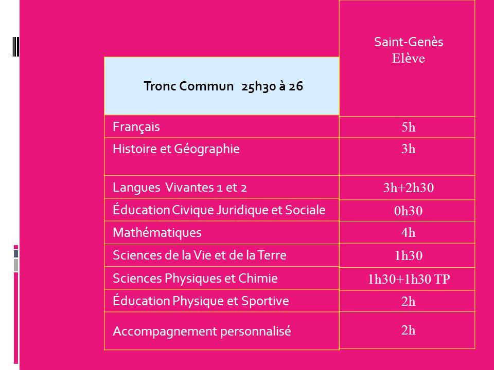 Tronc Commun 25h30 à 26 Français Histoire et Géographie Langues Vivantes 1 et 2 Éducation Civique Juridique et Sociale Mathématiques Sciences de la Vi