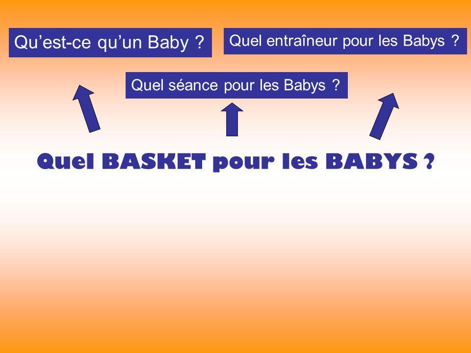 Quel BASKET pour les BABYS . Quest-ce quun Baby .