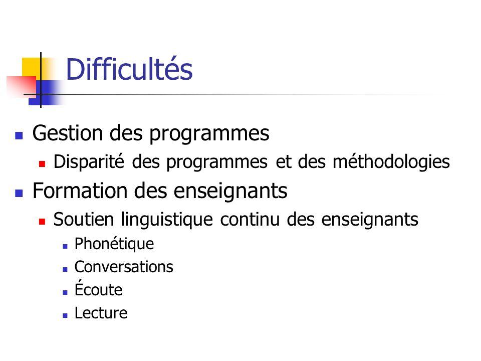 Difficultés Gestion des programmes Disparité des programmes et des méthodologies Formation des enseignants Soutien linguistique continu des enseignants Phonétique Conversations Écoute Lecture