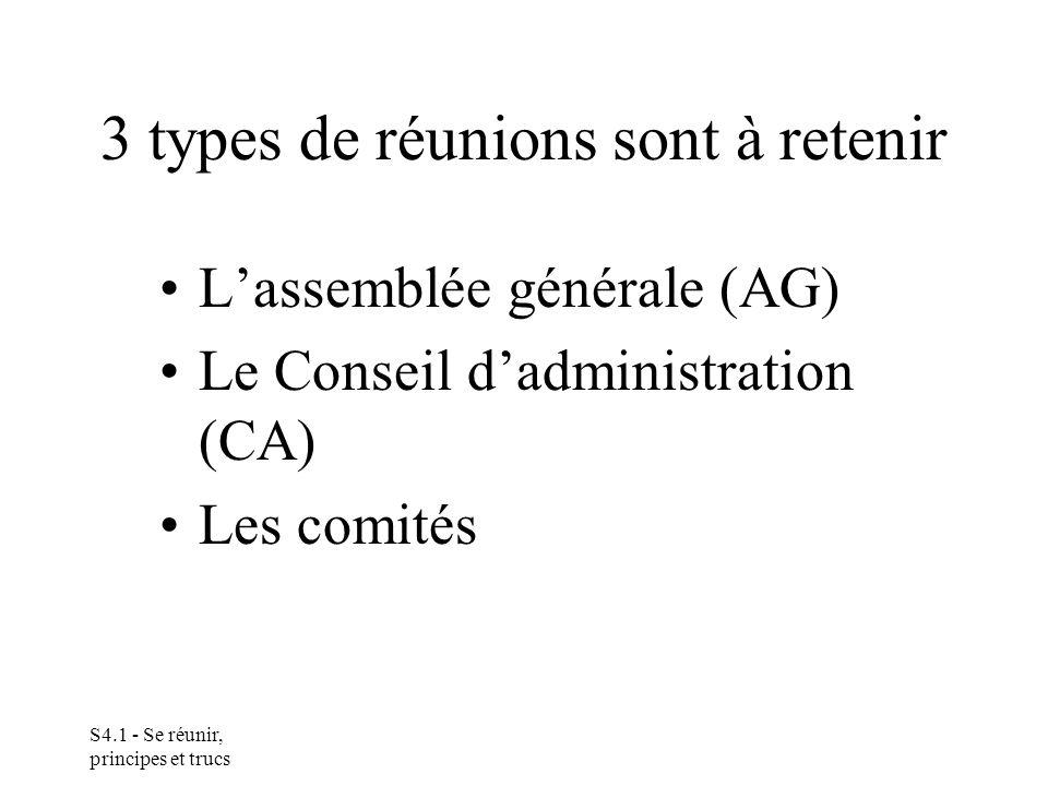 S4.1 - Se réunir, principes et trucs 3 types de réunions sont à retenir Lassemblée générale (AG) Le Conseil dadministration (CA) Les comités
