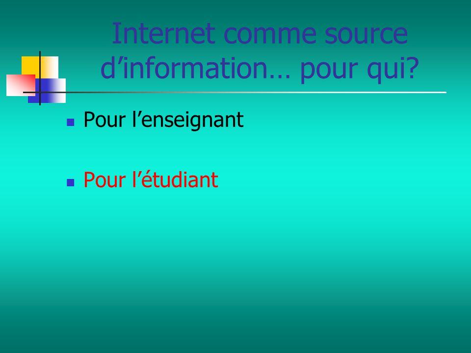Internet comme source dinformation… pour qui? Pour lenseignant Pour létudiant