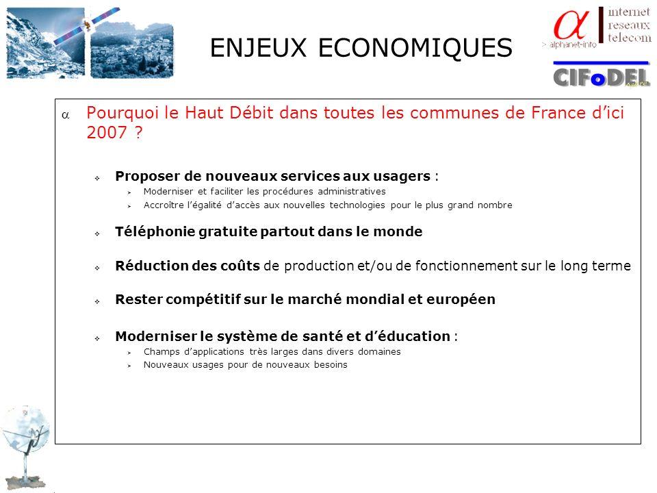ENJEUX ECONOMIQUES Pourquoi le Haut Débit dans toutes les communes de France dici 2007 ? Proposer de nouveaux services aux usagers : Moderniser et fac