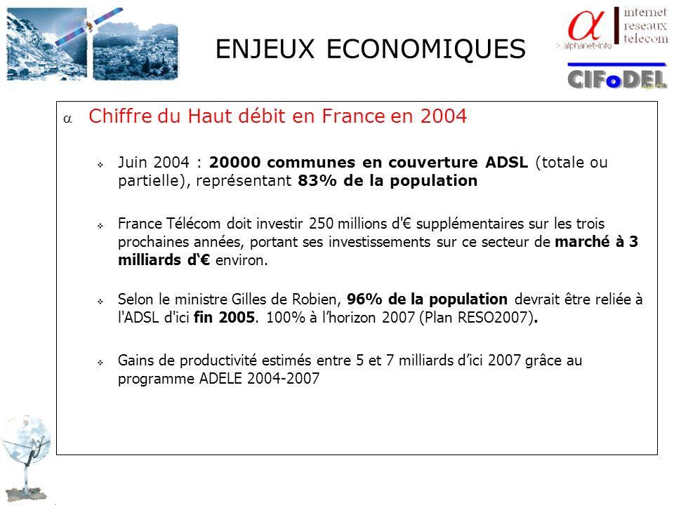 ENJEUX ECONOMIQUES Chiffre du Haut débit en France en 2004 Juin 2004 : 20000 communes en couverture ADSL (totale ou partielle), représentant 83% de la