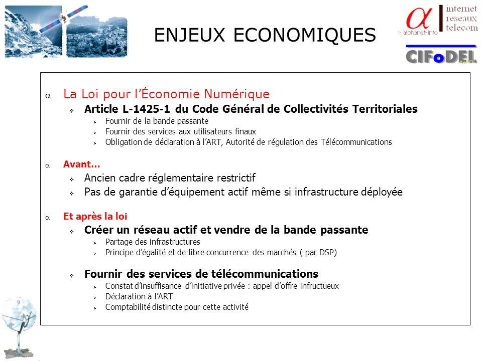 ENJEUX ECONOMIQUES La Loi pour lÉconomie Numérique Article L-1425-1 du Code Général de Collectivités Territoriales Fournir de la bande passante Fourni