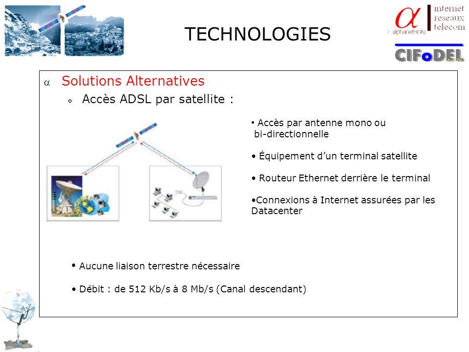 TECHNOLOGIES Solutions Alternatives Accès ADSL par satellite : Accès par antenne mono ou bi-directionnelle Équipement dun terminal satellite Routeur E