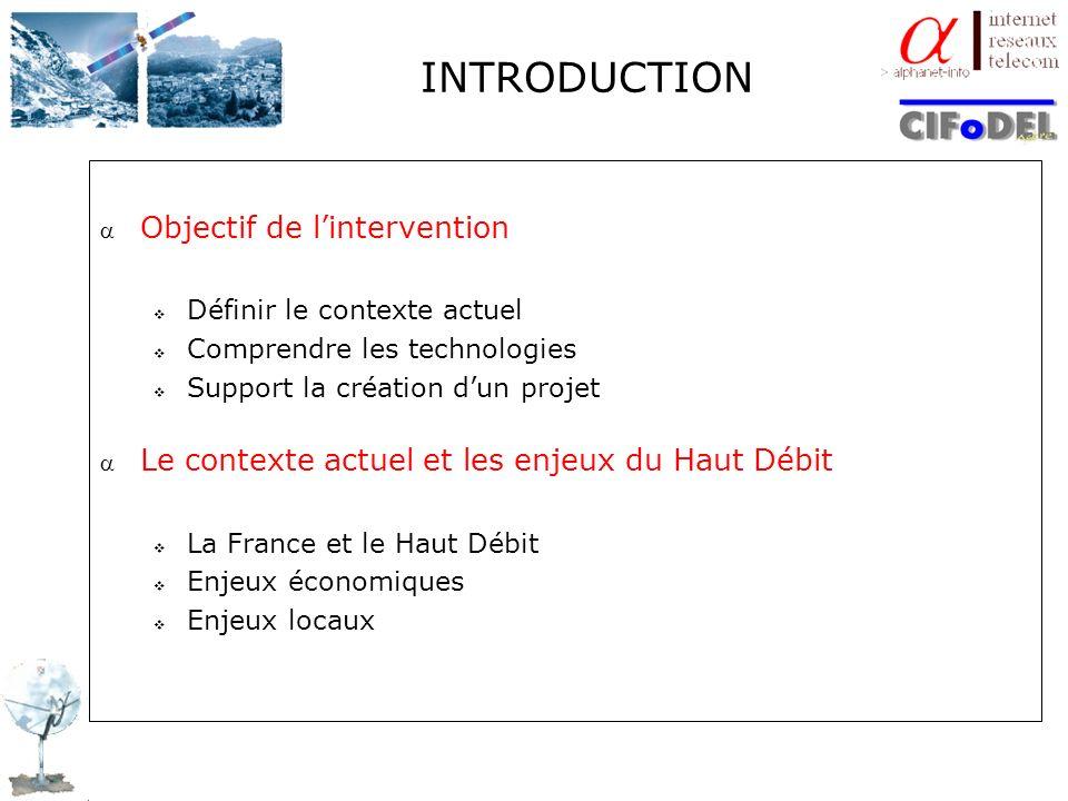INTRODUCTION Objectif de lintervention Définir le contexte actuel Comprendre les technologies Support la création dun projet Le contexte actuel et les