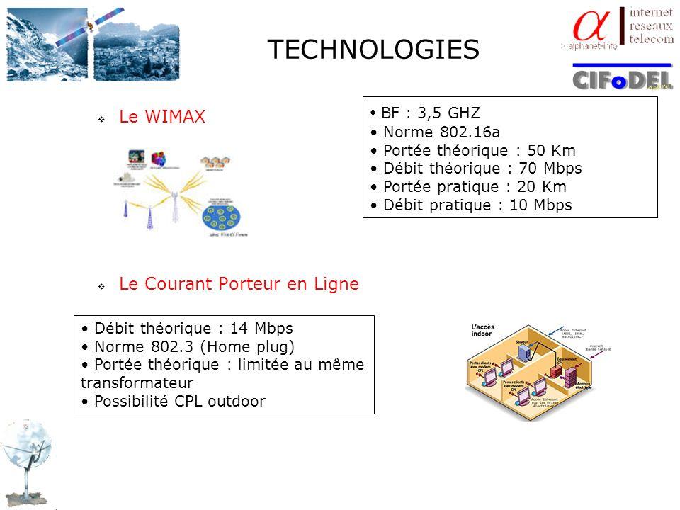 TECHNOLOGIES Le WIMAX Le Courant Porteur en Ligne BF : 3,5 GHZ Norme 802.16a Portée théorique : 50 Km Débit théorique : 70 Mbps Portée pratique : 20 K