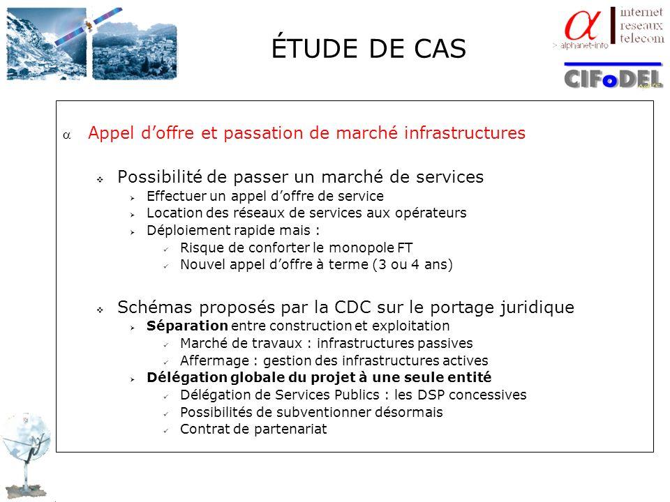 ÉTUDE DE CAS Appel doffre et passation de marché infrastructures Possibilité de passer un marché de services Effectuer un appel doffre de service Loca