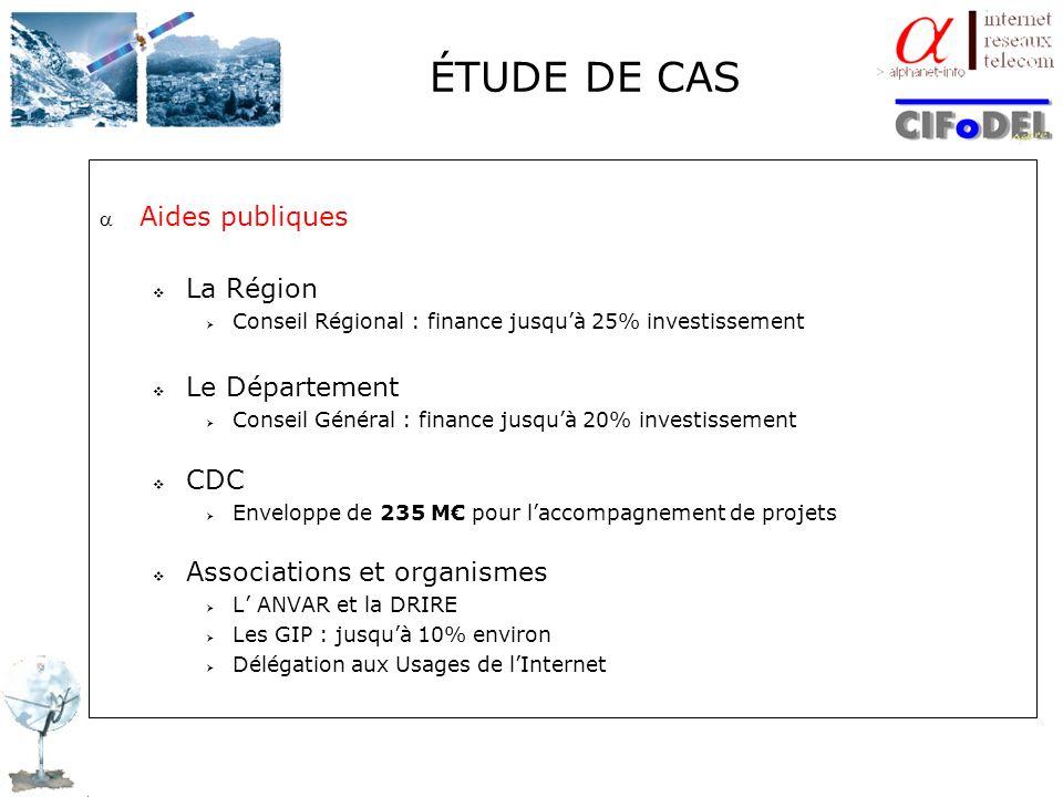 ÉTUDE DE CAS Aides publiques La Région Conseil Régional : finance jusquà 25% investissement Le Département Conseil Général : finance jusquà 20% invest