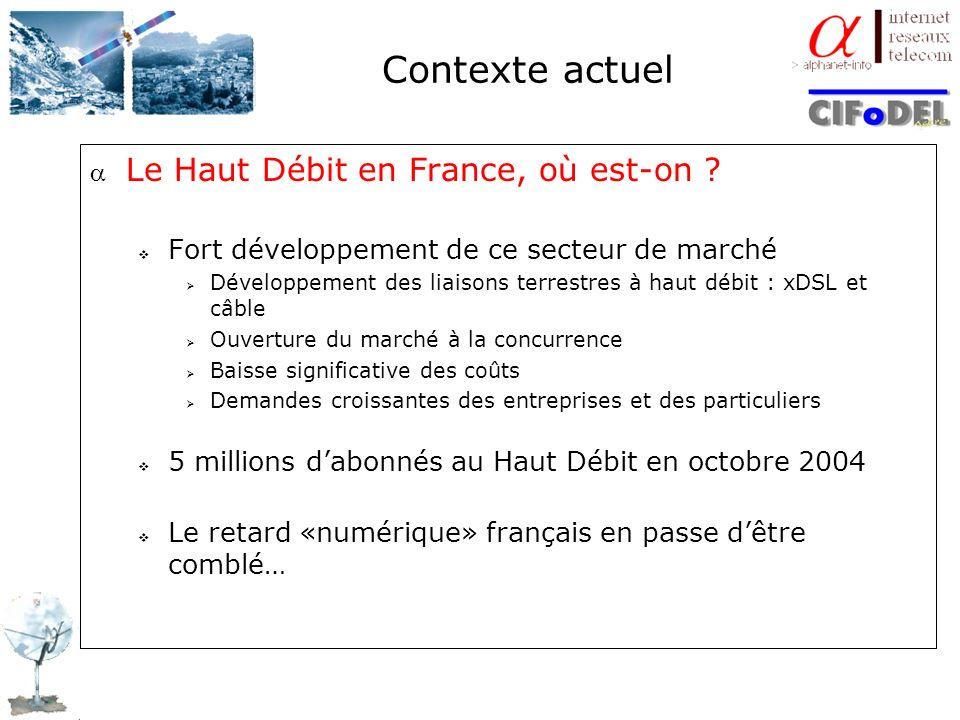 Contexte actuel Le Haut Débit en France, où est-on ? Fort développement de ce secteur de marché Développement des liaisons terrestres à haut débit : x