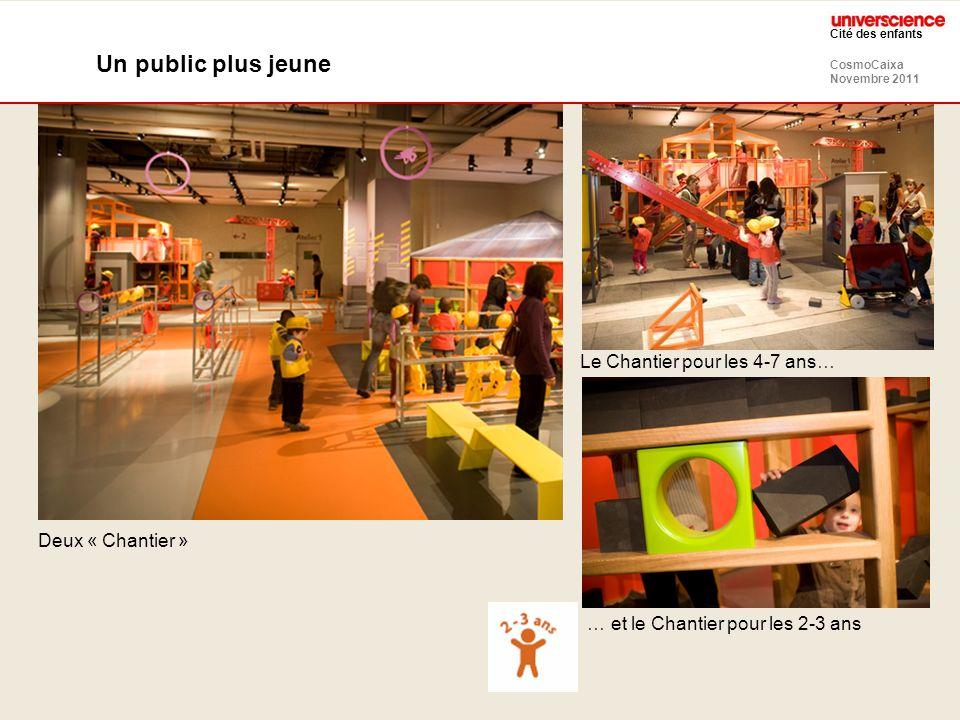 CosmoCaixa Novembre 2011 Cité des enfants Un public plus jeune … et le Chantier pour les 2-3 ans Le Chantier pour les 4-7 ans… Deux « Chantier »