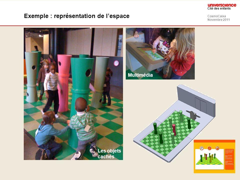 CosmoCaixa Novembre 2011 Cité des enfants Exemple : représentation de lespace Les objets cachés Multimédia