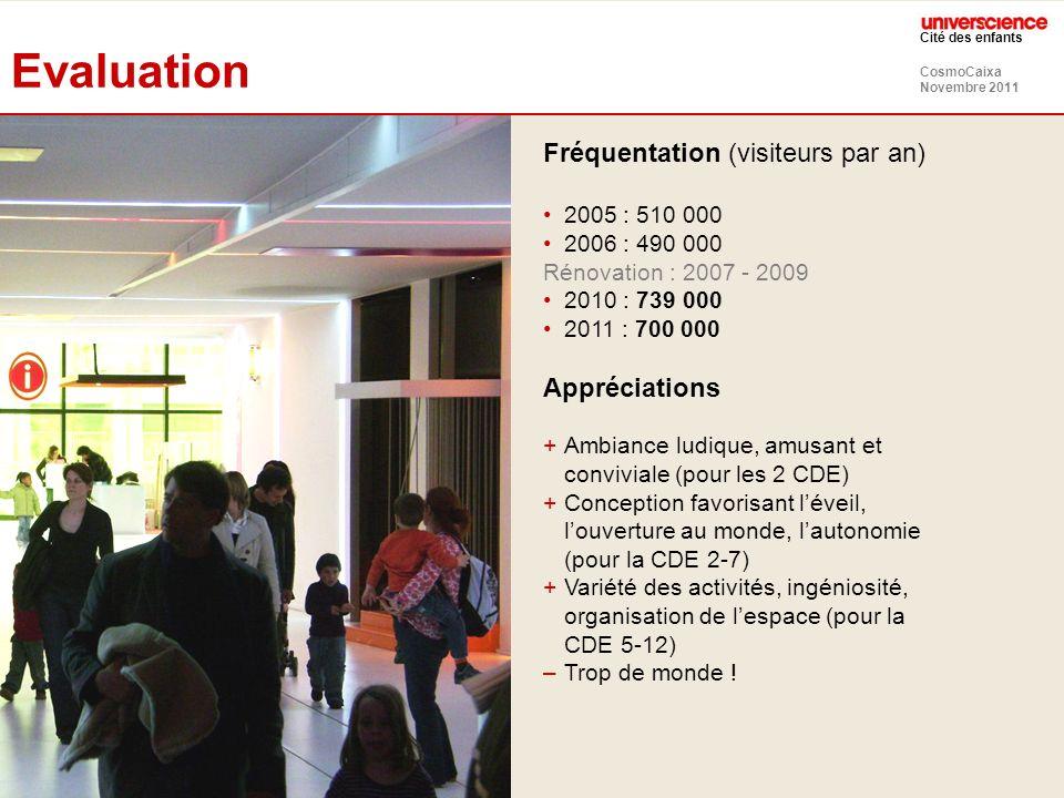 CosmoCaixa Novembre 2011 Cité des enfants Evaluation Fréquentation (visiteurs par an) 2005 : 510 000 2006 : 490 000 Rénovation : 2007 - 2009 2010 : 73