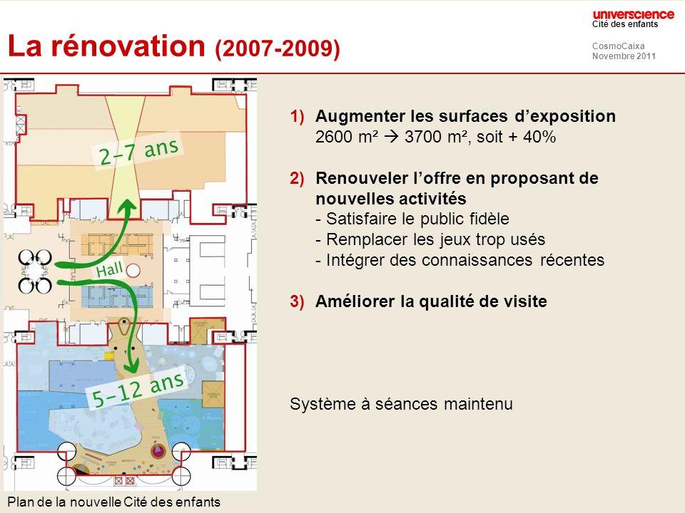 CosmoCaixa Novembre 2011 Cité des enfants La rénovation (2007-2009) Plan de la nouvelle Cité des enfants 1)Augmenter les surfaces dexposition 2600 m²