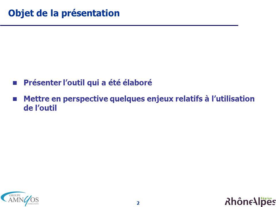 2 Objet de la présentation Présenter loutil qui a été élaboré Mettre en perspective quelques enjeux relatifs à lutilisation de loutil