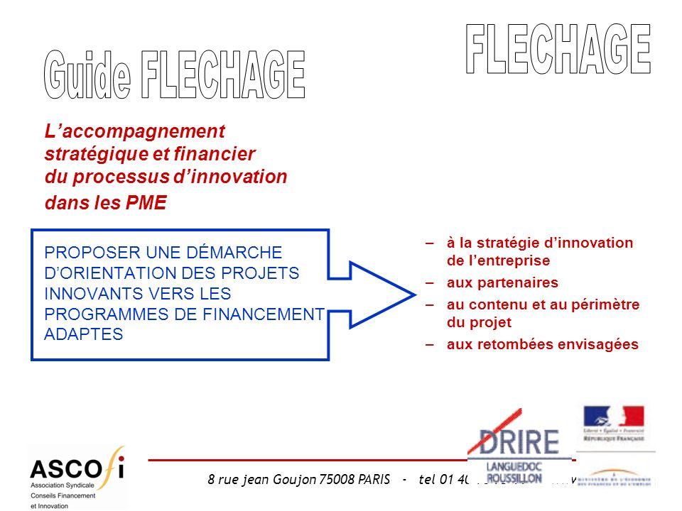 8 rue jean Goujon 75008 PARIS - tel 01 40 90 93 44 - www.ascofi.fr Laccompagnement stratégique et financier du processus dinnovation dans les PME PROPOSER UNE DÉMARCHE DORIENTATION DES PROJETS INNOVANTS VERS LES PROGRAMMES DE FINANCEMENT ADAPTES –à la stratégie dinnovation de lentreprise –aux partenaires –au contenu et au périmètre du projet –aux retombées envisagées