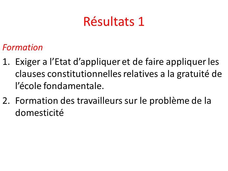 Résultats 1 Formation 1.Exiger a lEtat dappliquer et de faire appliquer les clauses constitutionnelles relatives a la gratuité de lécole fondamentale.