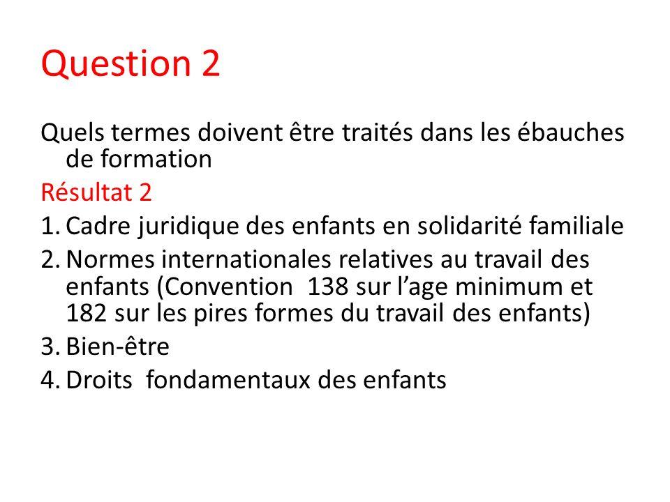 Question 2 Quels termes doivent être traités dans les ébauches de formation Résultat 2 1.Cadre juridique des enfants en solidarité familiale 2.Normes internationales relatives au travail des enfants (Convention 138 sur lage minimum et 182 sur les pires formes du travail des enfants) 3.Bien-être 4.Droits fondamentaux des enfants