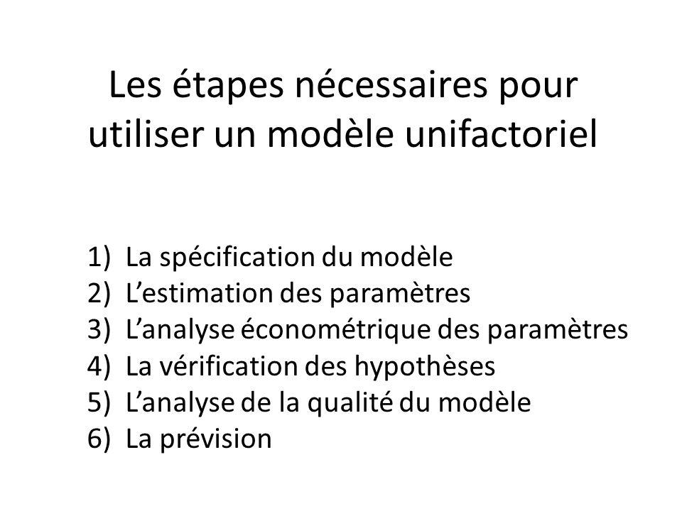 Les étapes nécessaires pour utiliser un modèle unifactoriel 1)La spécification du modèle 2)Lestimation des paramètres 3)Lanalyse économétrique des par