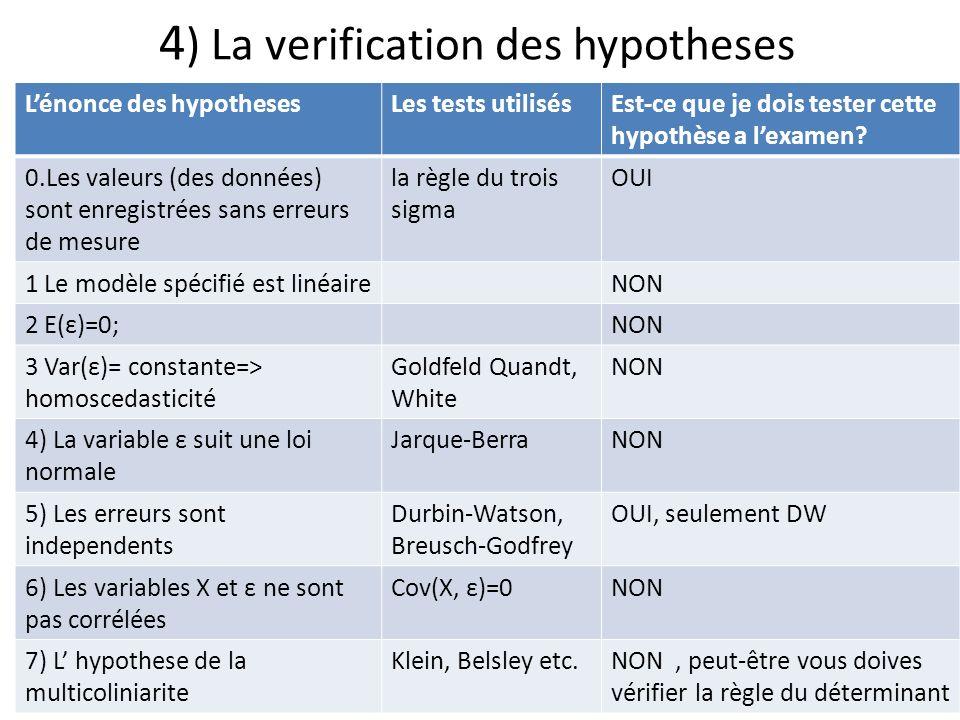 4 ) La verification des hypotheses Lénonce des hypothesesLes tests utilisésEst-ce que je dois tester cette hypothèse a lexamen? 0.Les valeurs (des don