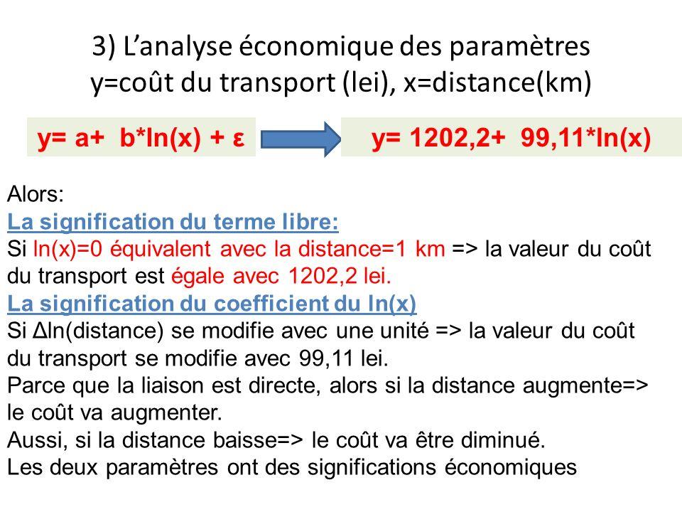 3) Lanalyse économique des paramètres y=coût du transport (lei), x=distance(km) y= a+ b*ln(x) + εy= 1202,2+ 99,11*ln(x) Alors: La signification du ter