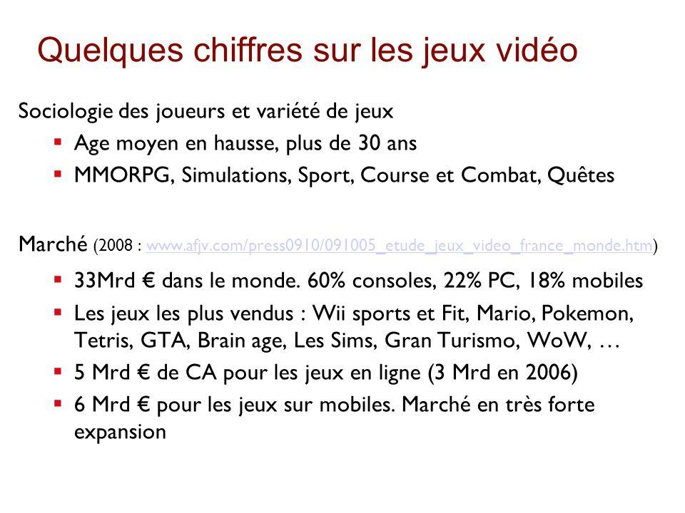Quelques chiffres sur les jeux vidéo Sociologie des joueurs et variété de jeux Age moyen en hausse, plus de 30 ans MMORPG, Simulations, Sport, Course