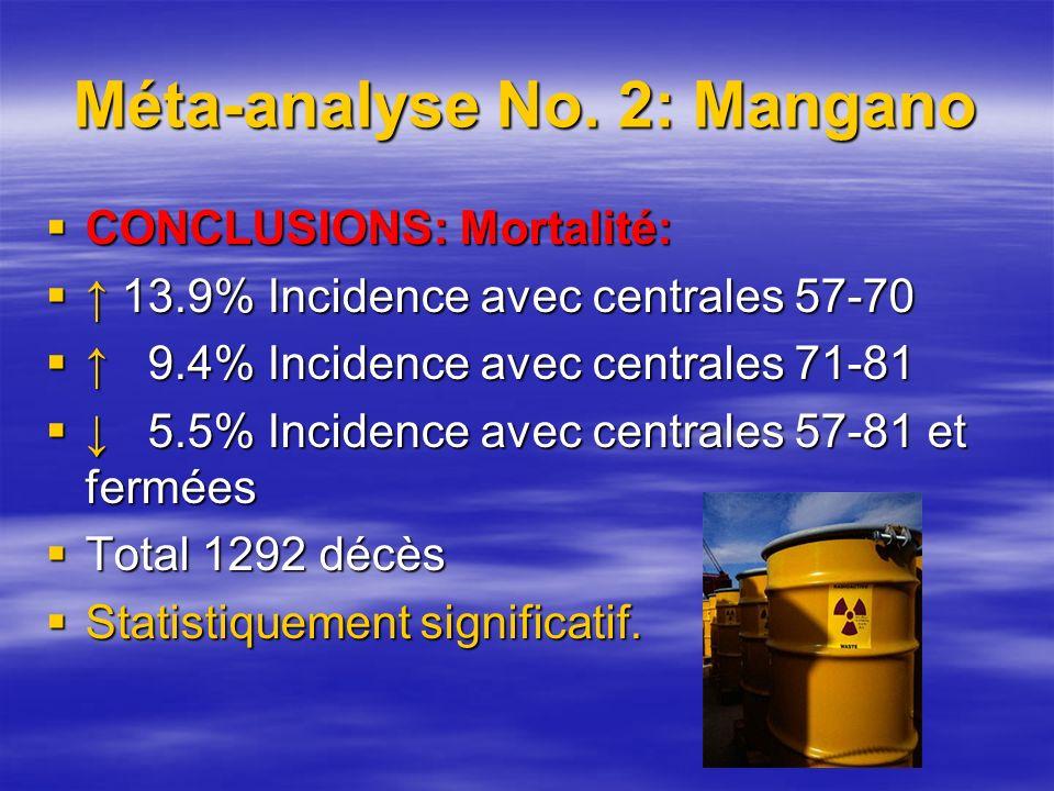 CONCLUSIONS: Mortalité: CONCLUSIONS: Mortalité: 13.9% Incidence avec centrales 57-70 13.9% Incidence avec centrales 57-70 9.4% Incidence avec centrales 71-81 9.4% Incidence avec centrales 71-81 5.5% Incidence avec centrales 57-81 et fermées 5.5% Incidence avec centrales 57-81 et fermées Total 1292 décès Total 1292 décès Statistiquement significatif.