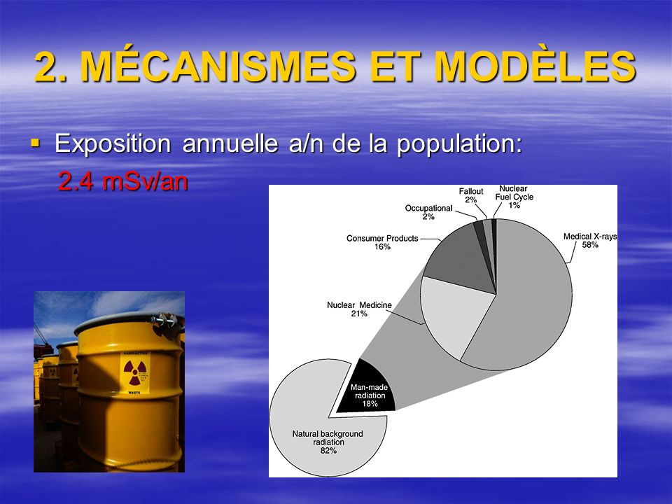2. MÉCANISMES ET MODÈLES Exposition annuelle a/n de la population: Exposition annuelle a/n de la population: 2.4 mSv/an 2.4 mSv/an