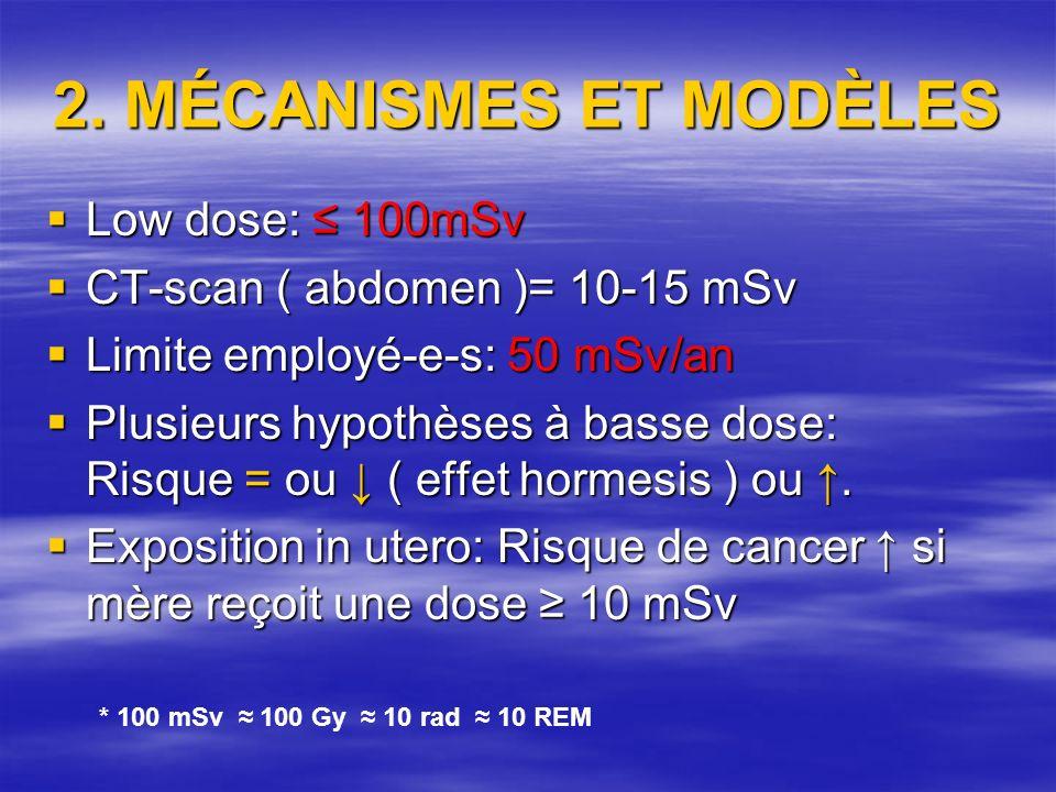 2. MÉCANISMES ET MODÈLES Low dose: 100mSv Low dose: 100mSv CT-scan ( abdomen )= 10-15 mSv CT-scan ( abdomen )= 10-15 mSv Limite employé-e-s: 50 mSv/an