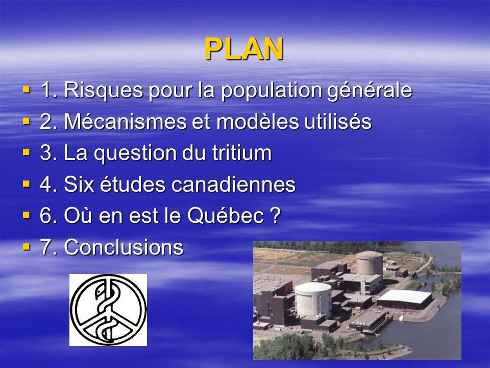 PLAN 1. Risques pour la population générale 1. Risques pour la population générale 2.