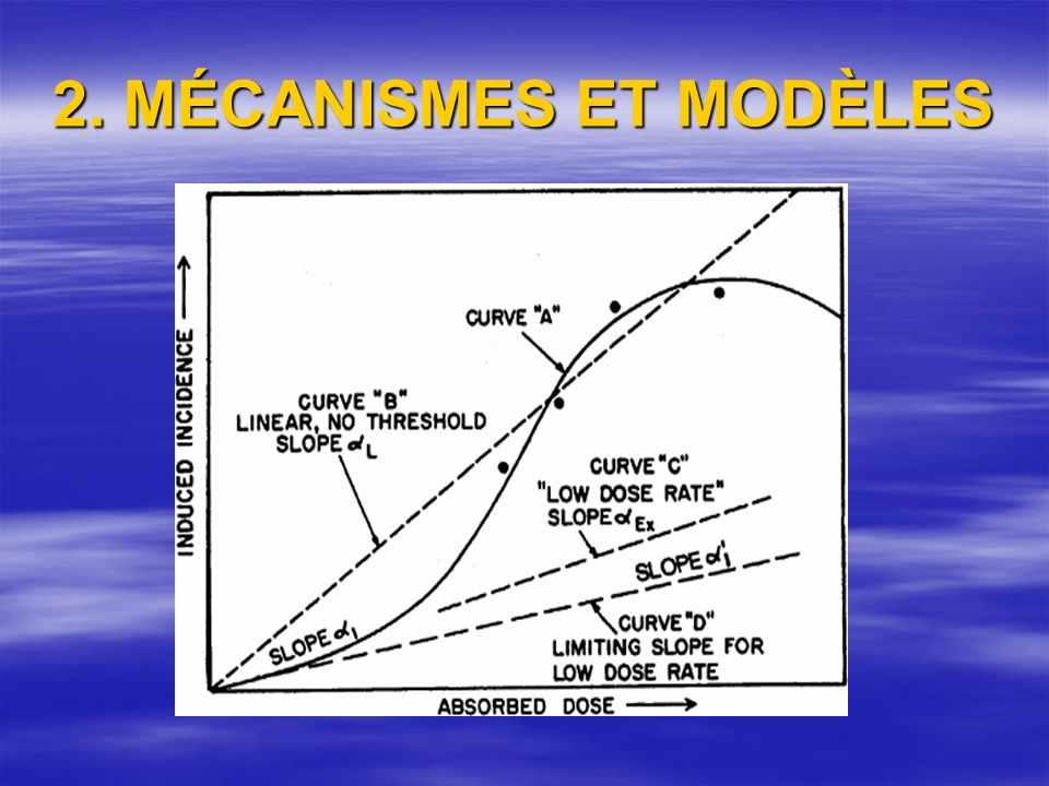 2. MÉCANISMES ET MODÈLES