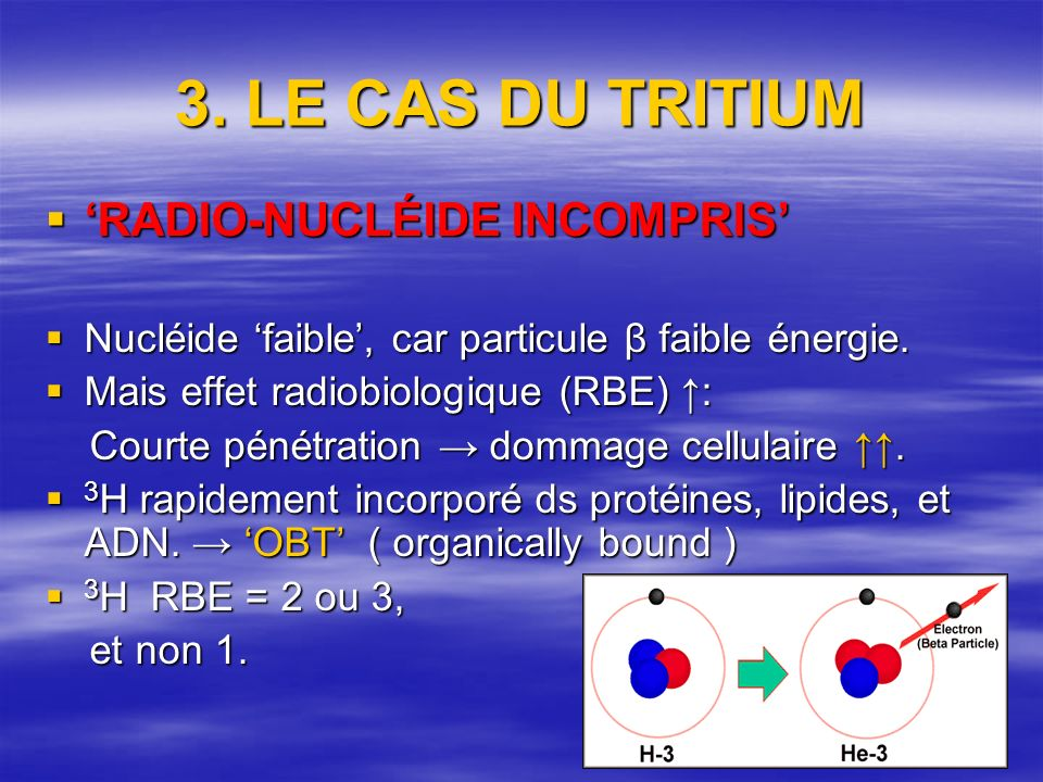 3. LE CAS DU TRITIUM RADIO-NUCLÉIDE INCOMPRIS RADIO-NUCLÉIDE INCOMPRIS Nucléide faible, car particule β faible énergie. Nucléide faible, car particule
