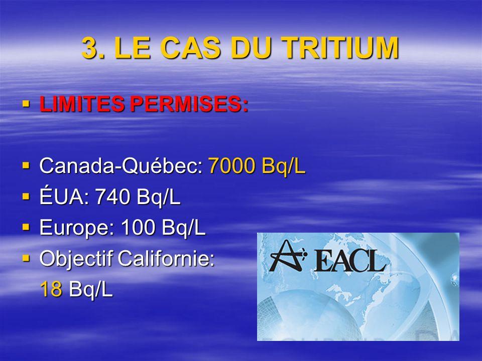 3. LE CAS DU TRITIUM LIMITES PERMISES: LIMITES PERMISES: Canada-Québec: 7000 Bq/L Canada-Québec: 7000 Bq/L ÉUA: 740 Bq/L ÉUA: 740 Bq/L Europe: 100 Bq/