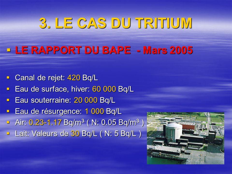 3. LE CAS DU TRITIUM LE RAPPORT DU BAPE - Mars 2005 LE RAPPORT DU BAPE - Mars 2005 Canal de rejet: 420 Bq/L Canal de rejet: 420 Bq/L Eau de surface, h