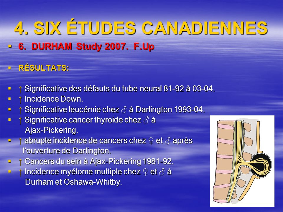 4. SIX ÉTUDES CANADIENNES 6. DURHAM Study 2007. F.Up 6.