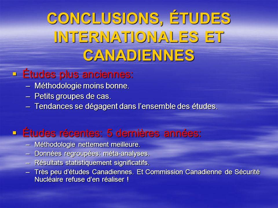 CONCLUSIONS, ÉTUDES INTERNATIONALES ET CANADIENNES Études plus anciennes: Études plus anciennes: –Méthodologie moins bonne.