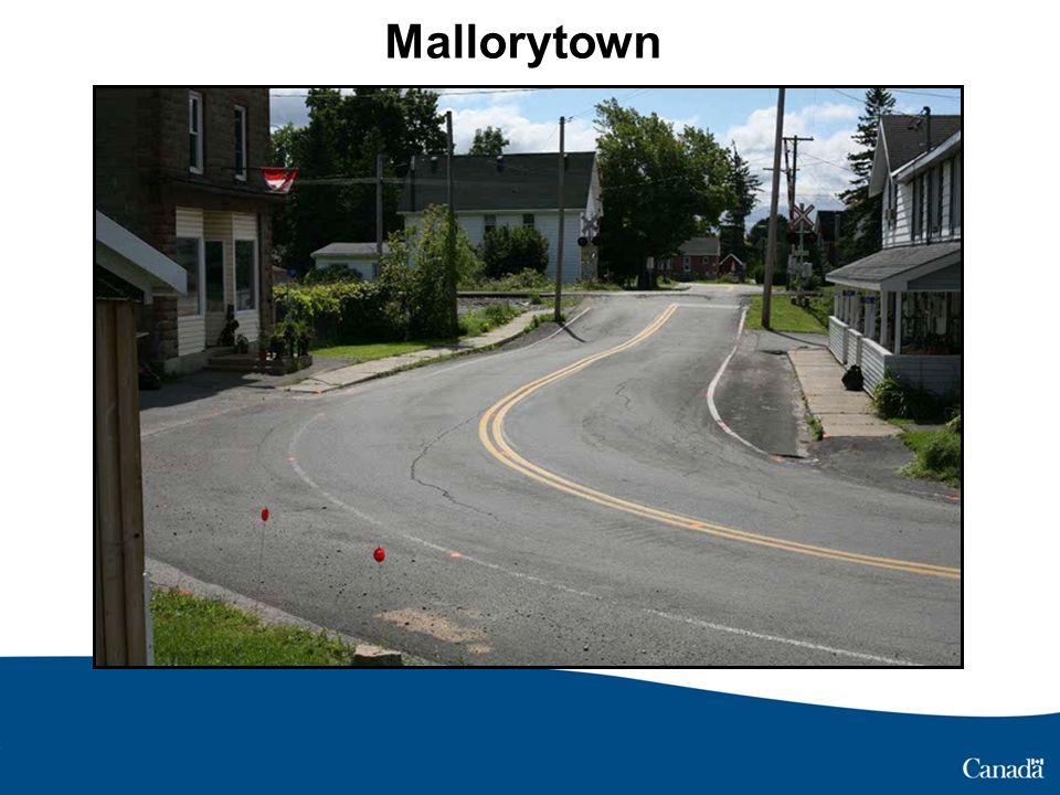 Mallorytown