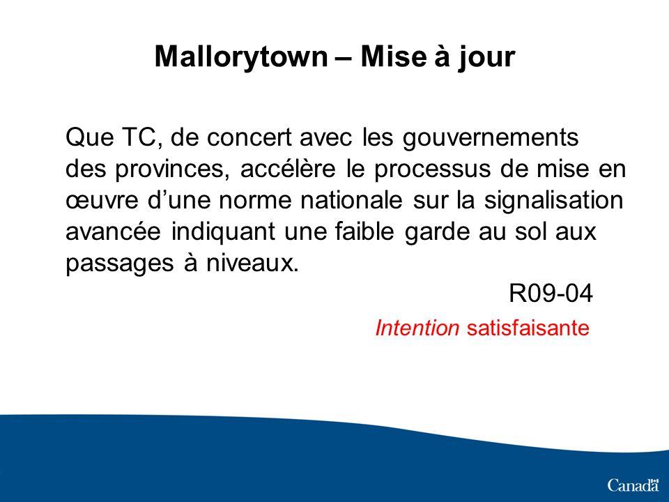 Mallorytown – Mise à jour Que TC, de concert avec les gouvernements des provinces, accélère le processus de mise en œuvre dune norme nationale sur la signalisation avancée indiquant une faible garde au sol aux passages à niveaux.