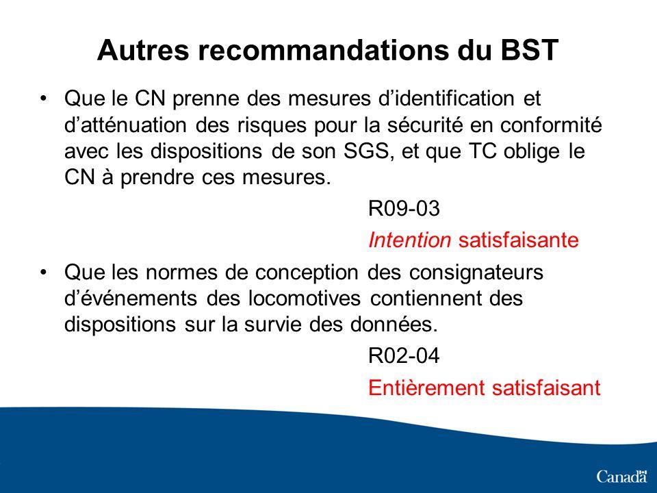 Autres recommandations du BST Que le CN prenne des mesures didentification et datténuation des risques pour la sécurité en conformité avec les dispositions de son SGS, et que TC oblige le CN à prendre ces mesures.