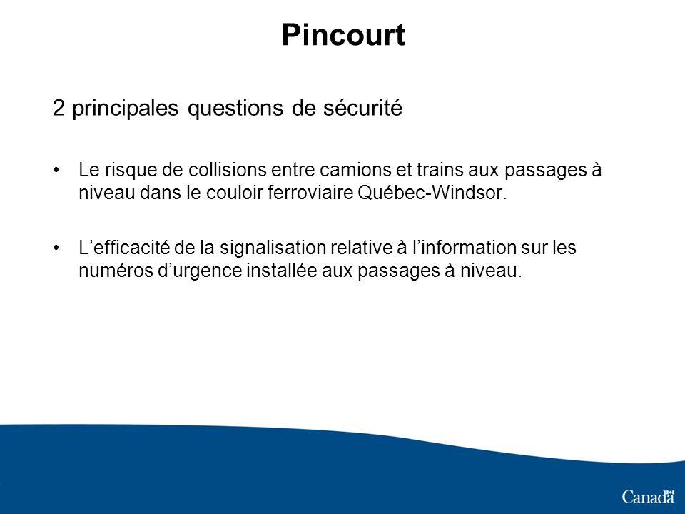Pincourt 2 principales questions de sécurité Le risque de collisions entre camions et trains aux passages à niveau dans le couloir ferroviaire Québec-Windsor.