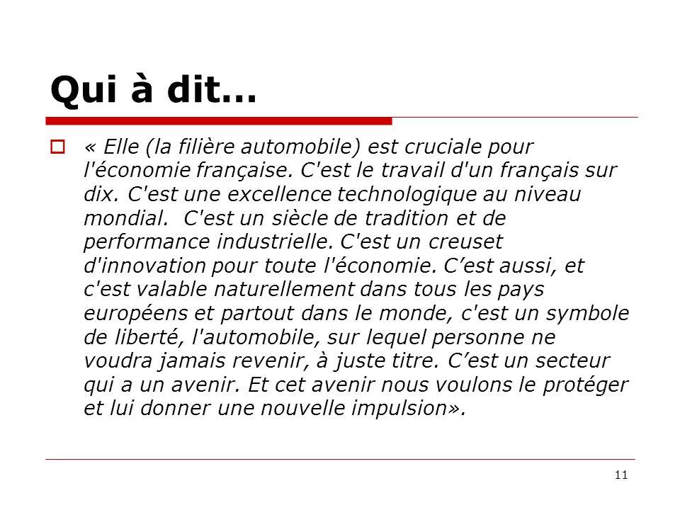 Qui à dit… « Elle (la filière automobile) est cruciale pour l économie française.