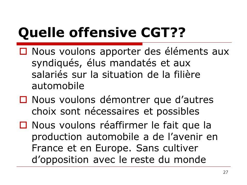 Quelle offensive CGT .
