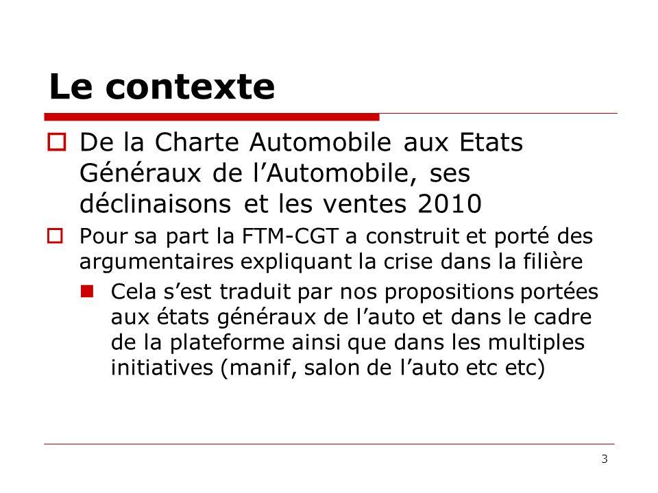 Balance commerciale Jusquen 2008 la balance commerciale française de lautomobile était excédentaire 14